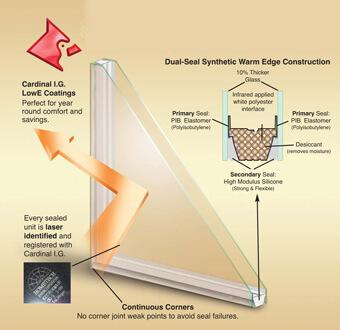 cardinal-window-glass-unit